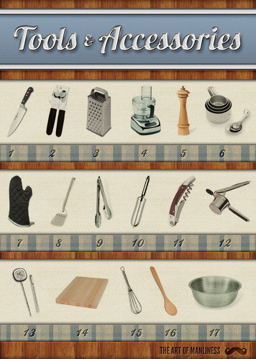 Basic kitchen tools and accessories to have in house.