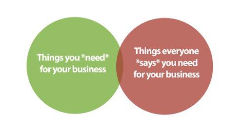 Vintage ideas about business.
