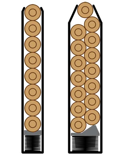 single stack vs double handgun magazine diagram