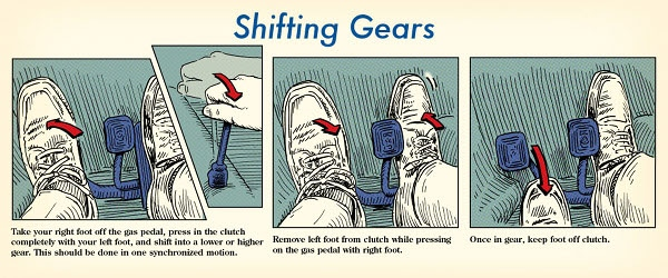 stick shift shifting gears illustration diagram