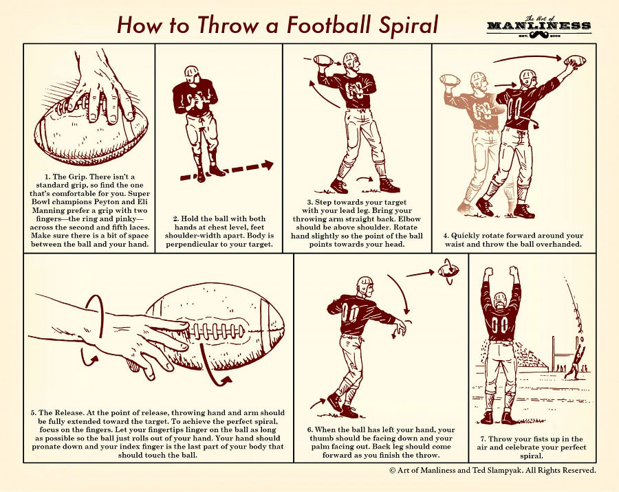 Frame 1: The Grip. There isn't a standard grip, so find the one that's comfortable for you. Super Bowl champions Payton and Eli Manning prefer a grip with two fingers -- the ring and pinky -- across the second and fifth laces. Make sure there is a bit of space between the ball and your hand. Frame 2: Hold the ball with both hands at chest level, feet shoulder-width apart. Body is perpendicular to your target. Frame 3: Step towards your target with your lead leg. Bring your throwing arm straight back. Elbow should be above shoulder. Rotate hand slightly so the point of the ball points towards your head. Frame 4: Quickly rotate forward around your waist and throw the ball overhanded. Frame 5: The Release. At the point of release, throwing hand and arm should be fully extended toward the target. To achieve the perfect spiral, focus on the fingers. Let your fingertips linger on the ball as long as possible so the ball just rolls out of your hand. Your hand should pronate down and your index finger is the last part of your body that should touch the ball. Frame 6: When the ball has left your hand, your thumb should be facing down and your palm facing out. Back leg should come forward as you finish the throw. Frame 7: Throw your fists up in the air and celebrate your perfect spiral.