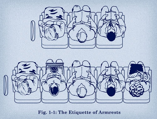 Airplane armrests etiquette illustration.