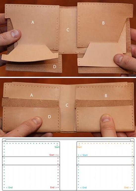 homemade diy leather wallet folding leather
