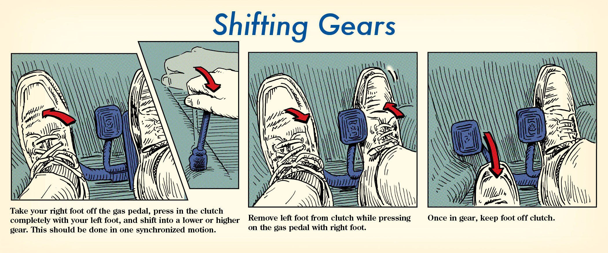 Are You Really A Good Driver Playbuzz Stick Shift Shifting Gears Illustration Diagram
