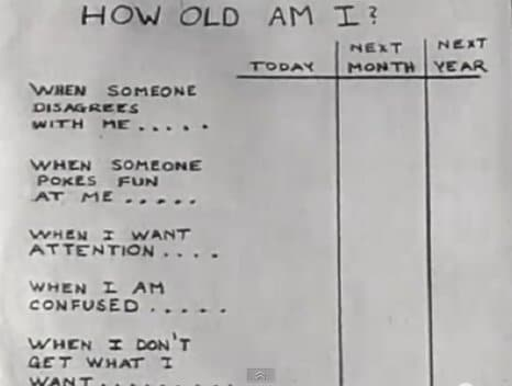 Hand written chart of how old am I.