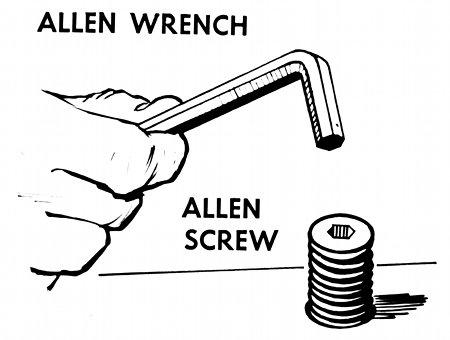 Illustration Allen wrench and Allen screw.