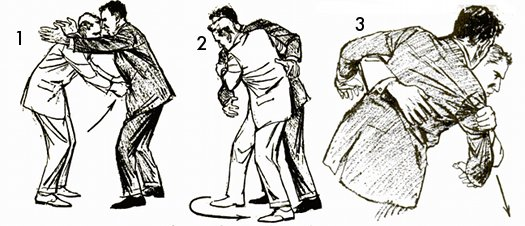 Vintage self defense illustration businessman break grip.