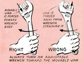 Vintage illustration how to use crescent wrench.