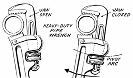 Illustration how to use pipe wrench.