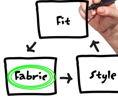 Fabric-400