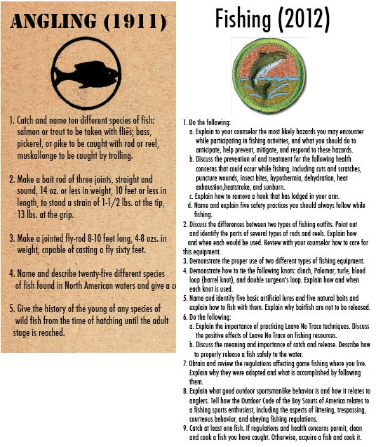 Boy scouts angling fishing badge requirements 1911 versus 2012.