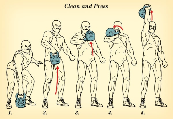 kettlebell clean and press vintage strongman illustration