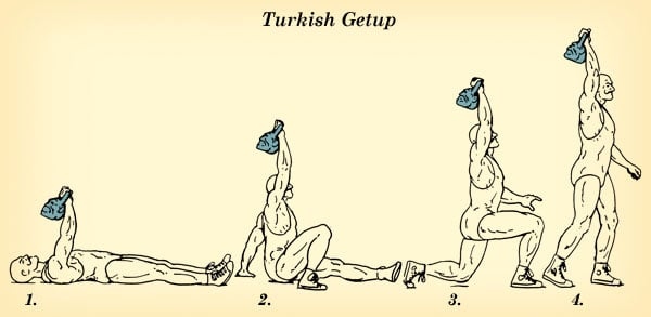 Kettlebell Turkish getup vintage strongman illustration.