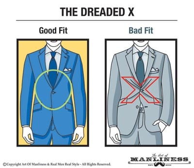 suit x button strain proper fit illustration