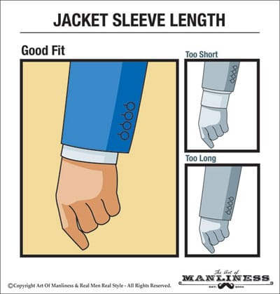 suit jacket sleeve length proper fit illustration