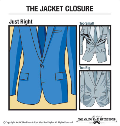 suit jacket  proper fit illustration