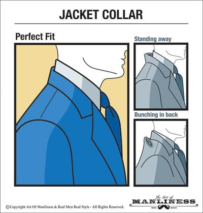suit jacket collar proper fit illustration