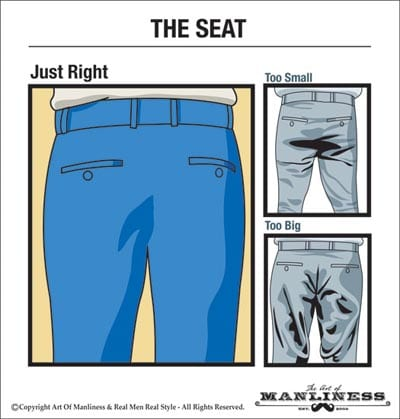 suit seat butt proper fit illustration