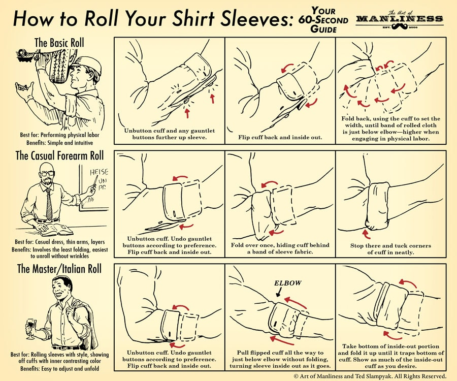 The Basic Roll. Best for performing physical labor. Benefits: simple and intuitive. Unbutton cuff and any gauntlet buttons further up sleeve. Flip cuff back and inside out. Fold back, using the cuff to set the width, until band of rolled cloth is just below elbow – higher when engaging in physical labor. The casual forearm roll. Best for casual dress, thin arms, layers. Benefits: involves the least folding, easiest to unroll without wrinkles. Unbutton cuff. Undo gauntlet buttons according to preference. Flip cuff back and inside out. Fold over once, hiding cuff behind a band of sleeve fabric. Stop there and tuck corners of cuff in neatly. The Master/Italian Roll. Best for rolling sleeves with style, showing off cuffs with inner contrasting color. Benefits: easy to adjust and unfold. Unbutton cuff. Undo gauntlet buttons according to preference. Flip cuff back and inside out. Take bottom of inside-out portion and fold it up until it traps bottom cuff. Show as much of the inside-out cuff as you desire.