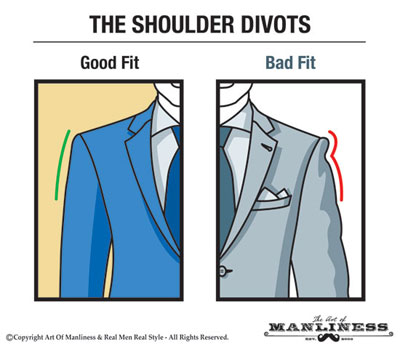 Good on right and bad on left shoulder-Divots.