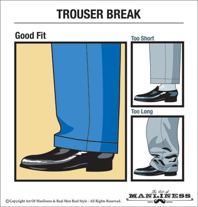 suit trouser pant break proper fit illustration