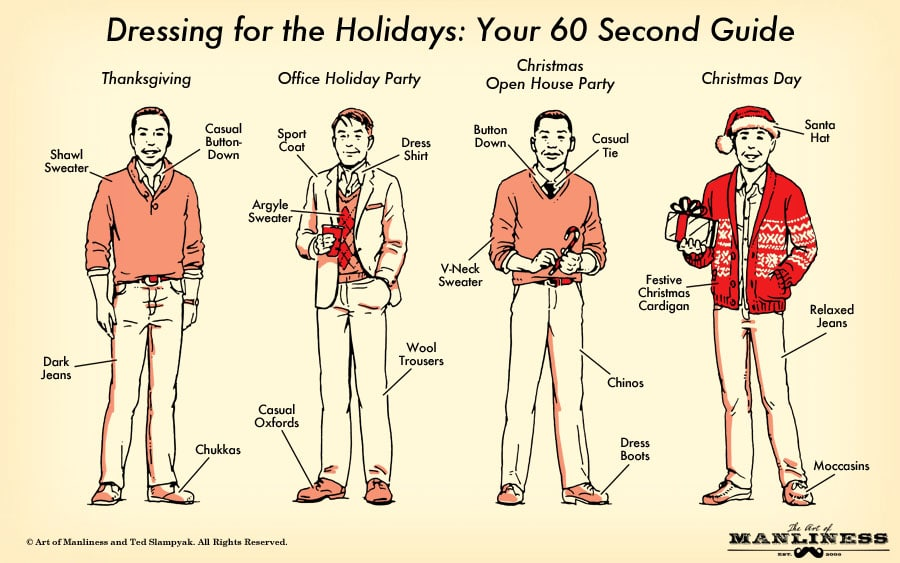Thanksgiving: shawl sweater, casual button-down, dark jeans, chukkas.  Office Holiday Party: sport coat, dress shirt, argyle sweater, wool trousers, casual oxfords.  Christmas Open House Party: button down, casual tie, v-neck sweater, chinos, dress boots.  Christmas Day: santa hat, festive Christmas cardigan, relaxed jeans, moccasins.