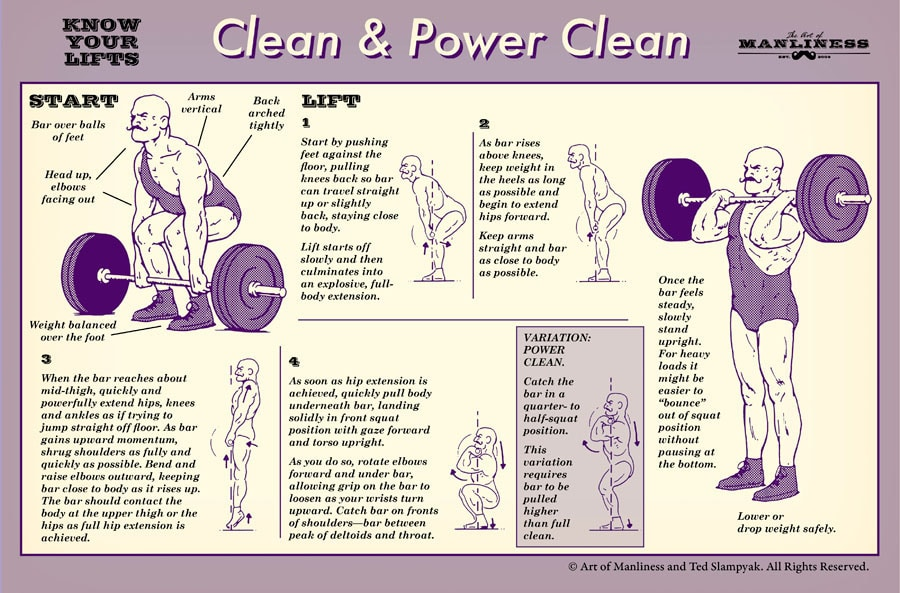 How to Clean and How to Power Clean | Know Your Lifts Weightlifting Guide | The Art of Manliness