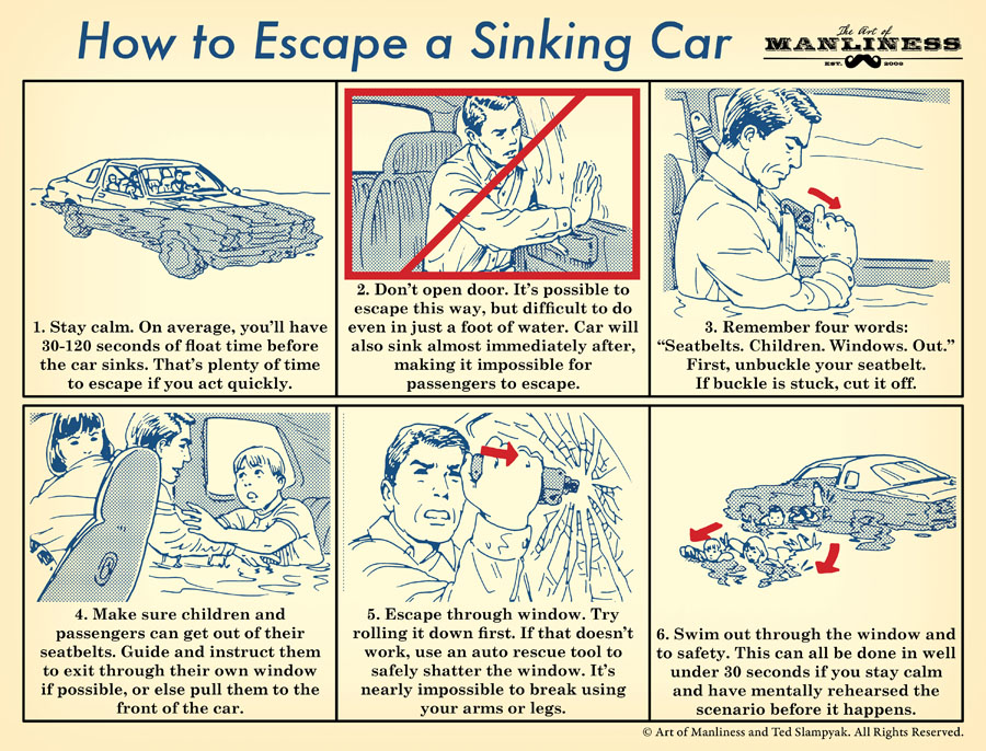 how to escape a sinking car an illustrated guide the art of manliness. Black Bedroom Furniture Sets. Home Design Ideas