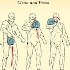 How to Perform 4 Kettlebell Exercises: An Illustrated Guide