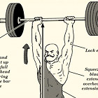 Know Your Lifts: Overhead Press