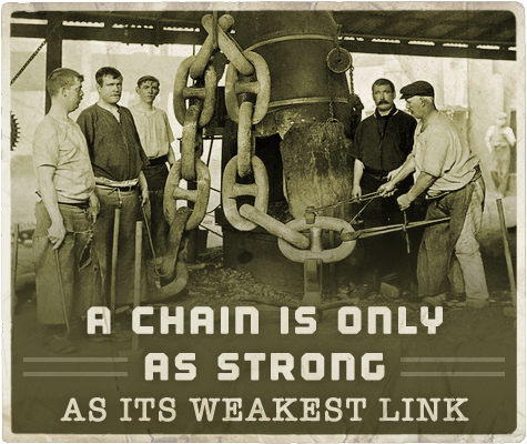 Chain is only as strong as its weakest link aphorism.