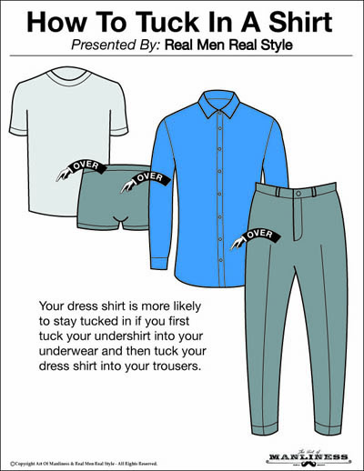 How to tucked your shirt illustration.
