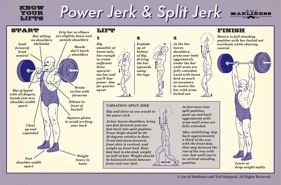 Know your lifts' is an illustrated guide series that shows how to perform basic weightlifting exercises.