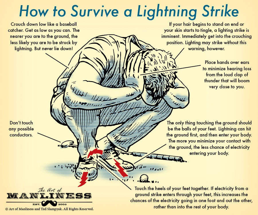 How to survive a lightning strike illustration.
