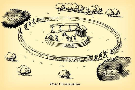 A defending culture of post civilization illustration.