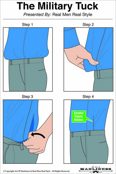 These steps are required for wearing military tuck illustration.