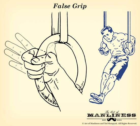 Gymnastic rings grip false illustration.