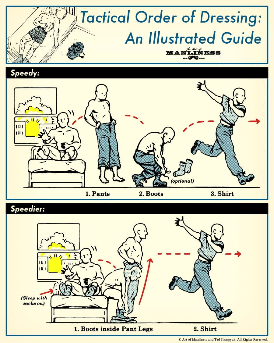 The Best Way to Get Dressed | The Art of Manliness