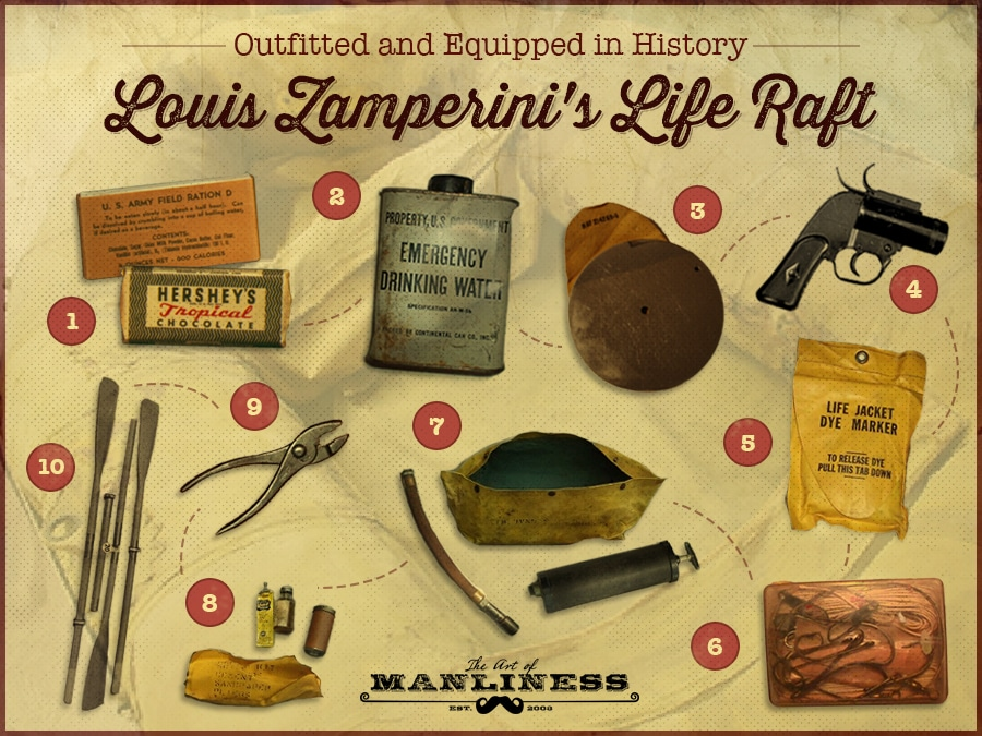 items in Louis Zamperini's Life Raft unbroken