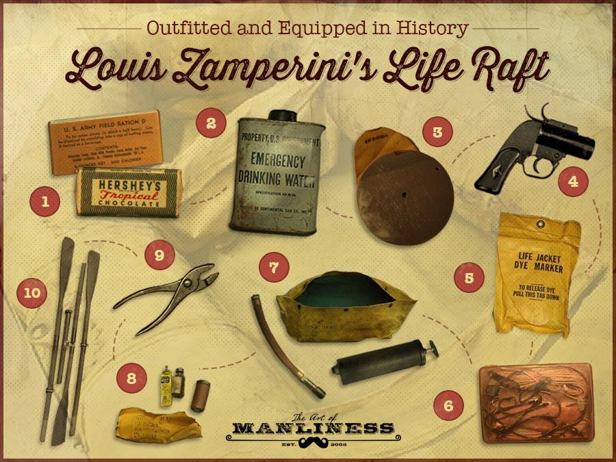 items in Louis Zamperini's Life Raft unbroken