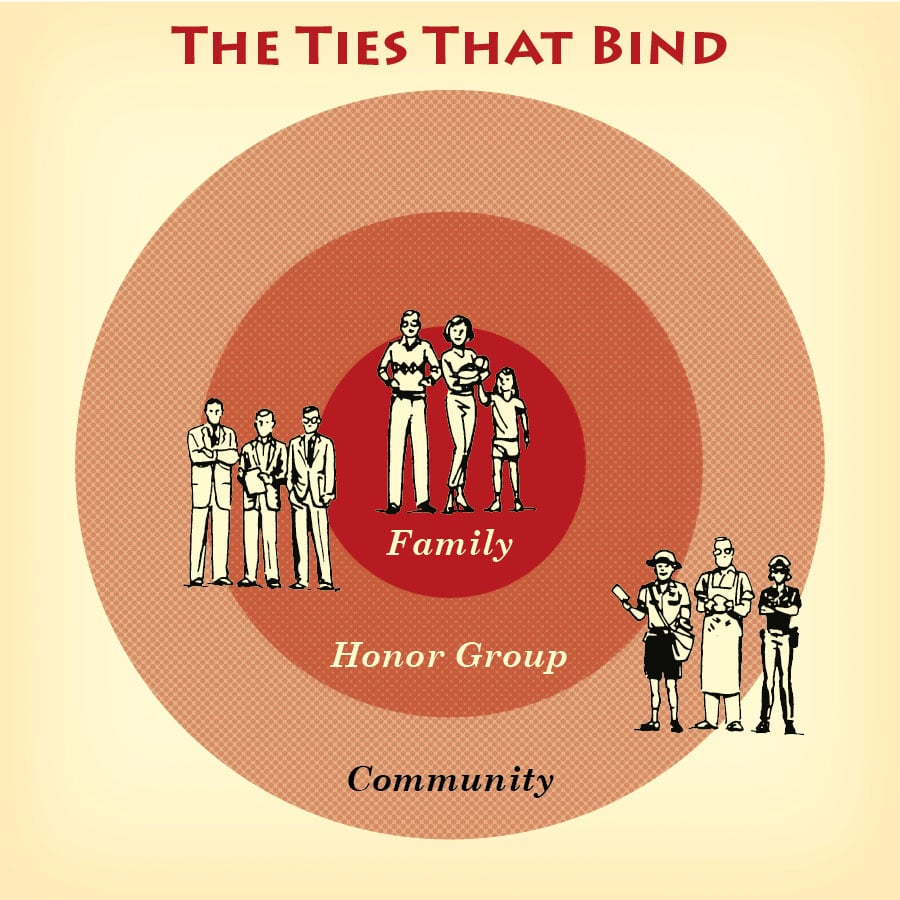 social ties illustration family honor group community neighborhood