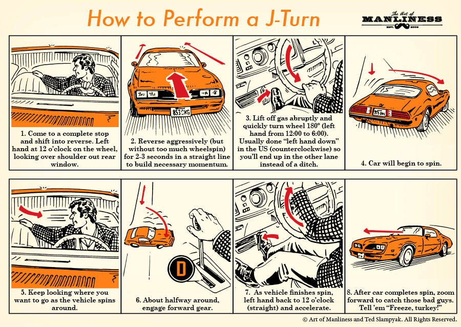 Steps required to perform a j turn illustration.