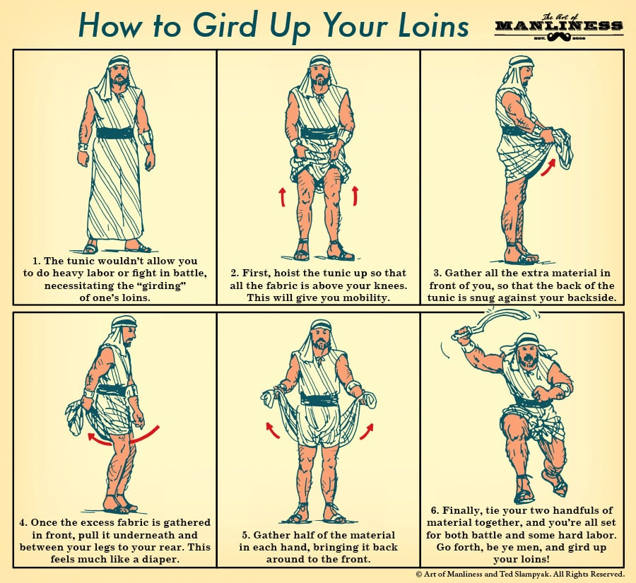 These steps are required to gird up your loins illustration.