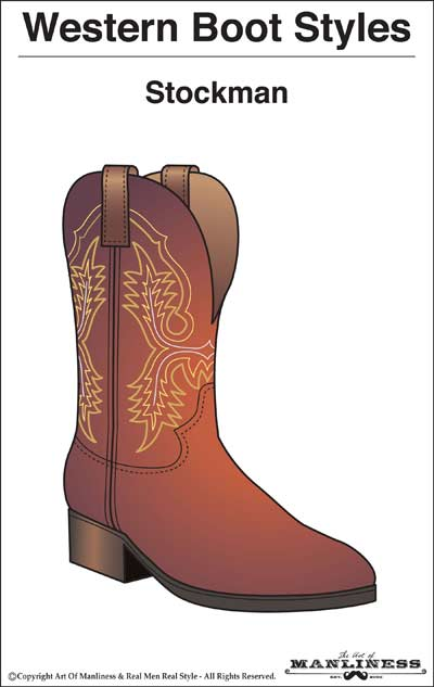 Man's Guide to Cowboy Boots | The Art of Manliness
