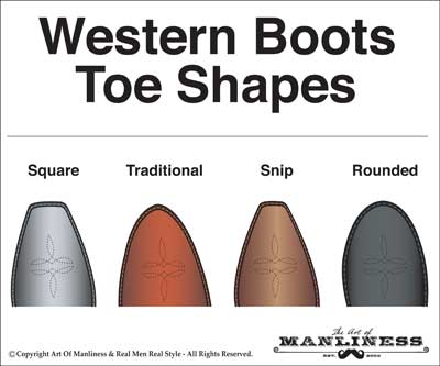 Western cowboy boots toe shapes.