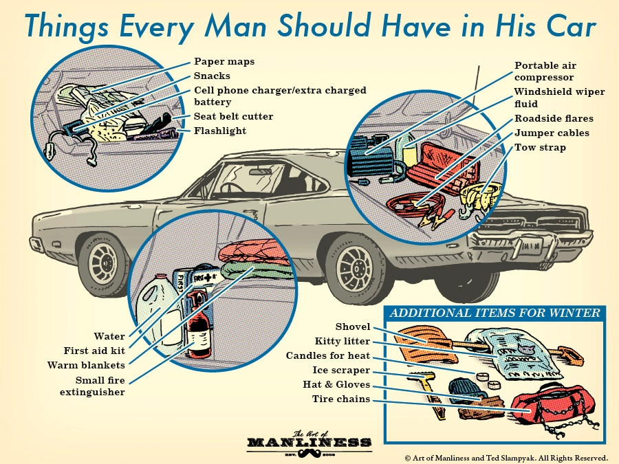 things every man should have in his car