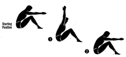 Starting Position posture ex 5.