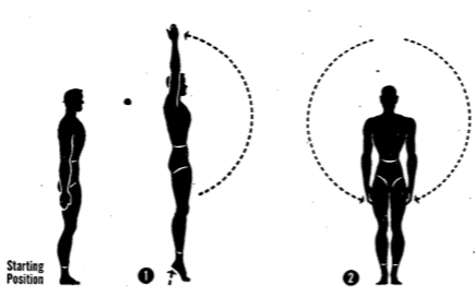 Posture Exercise Starting Position 1.