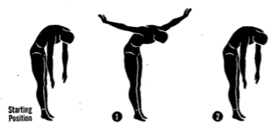 Posture Exercise Starting Position 2.