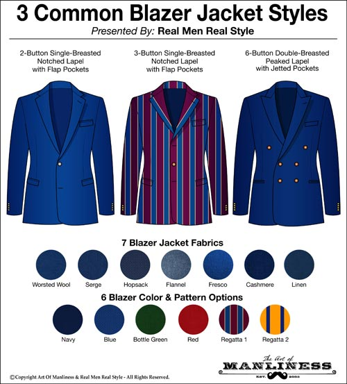 3 blazer jacket styles illustration
